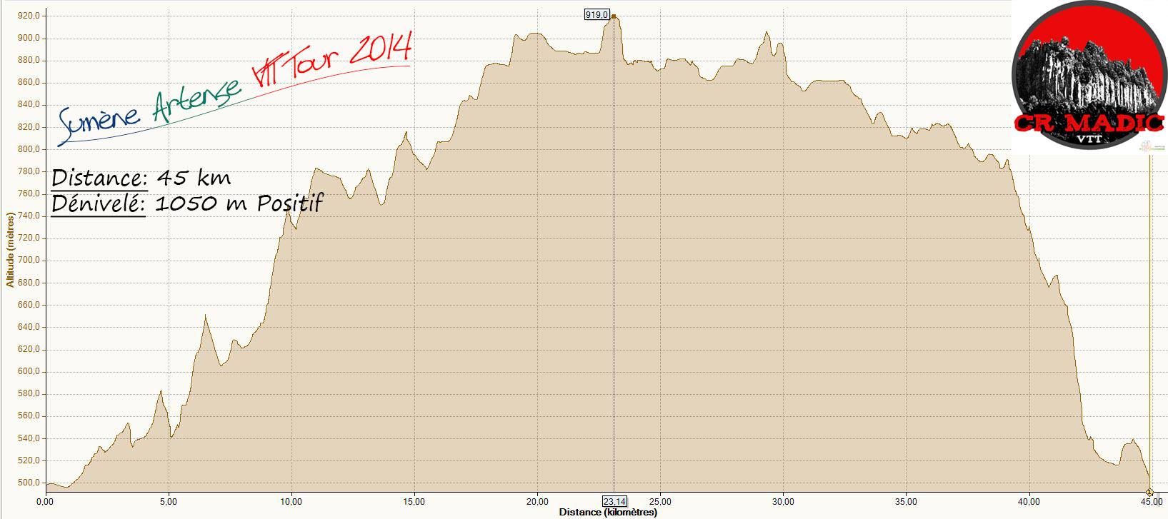 2014 savtt tour parcours 45 km d nivel