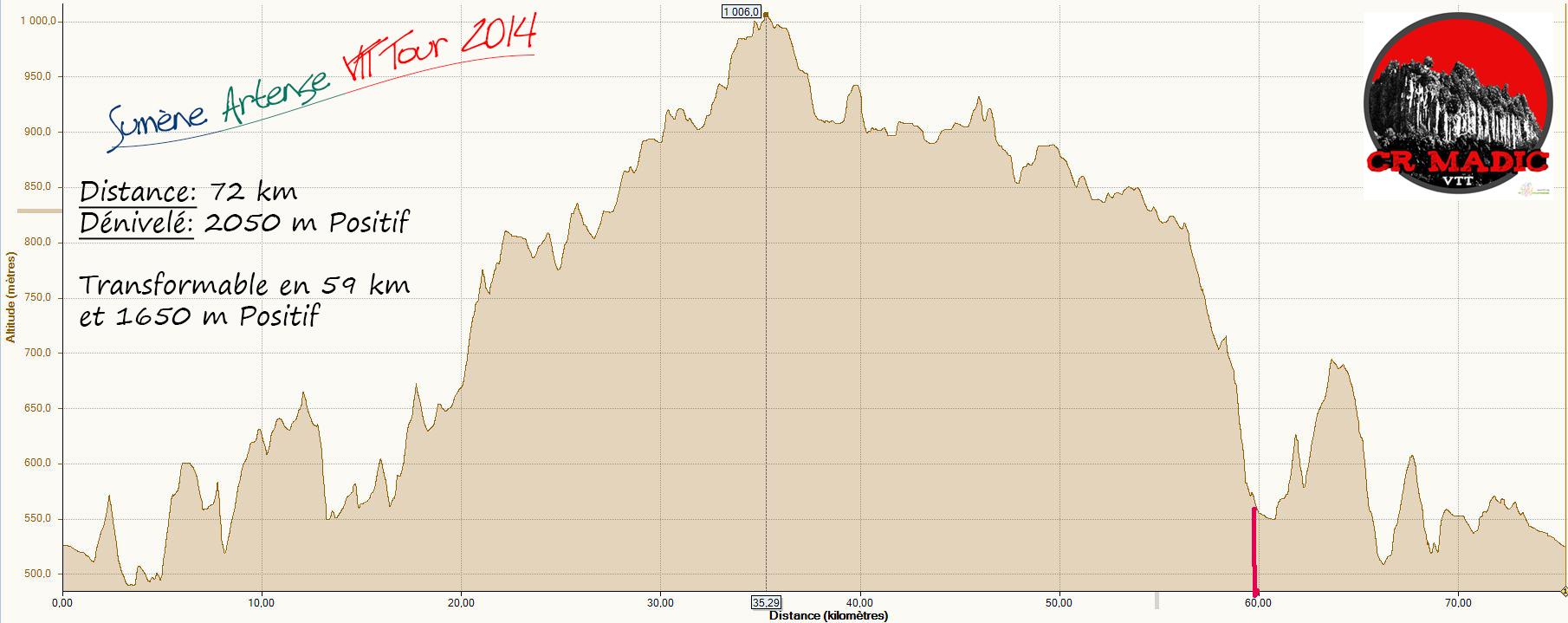 2014 savtt tour parcours 72 km d nivel