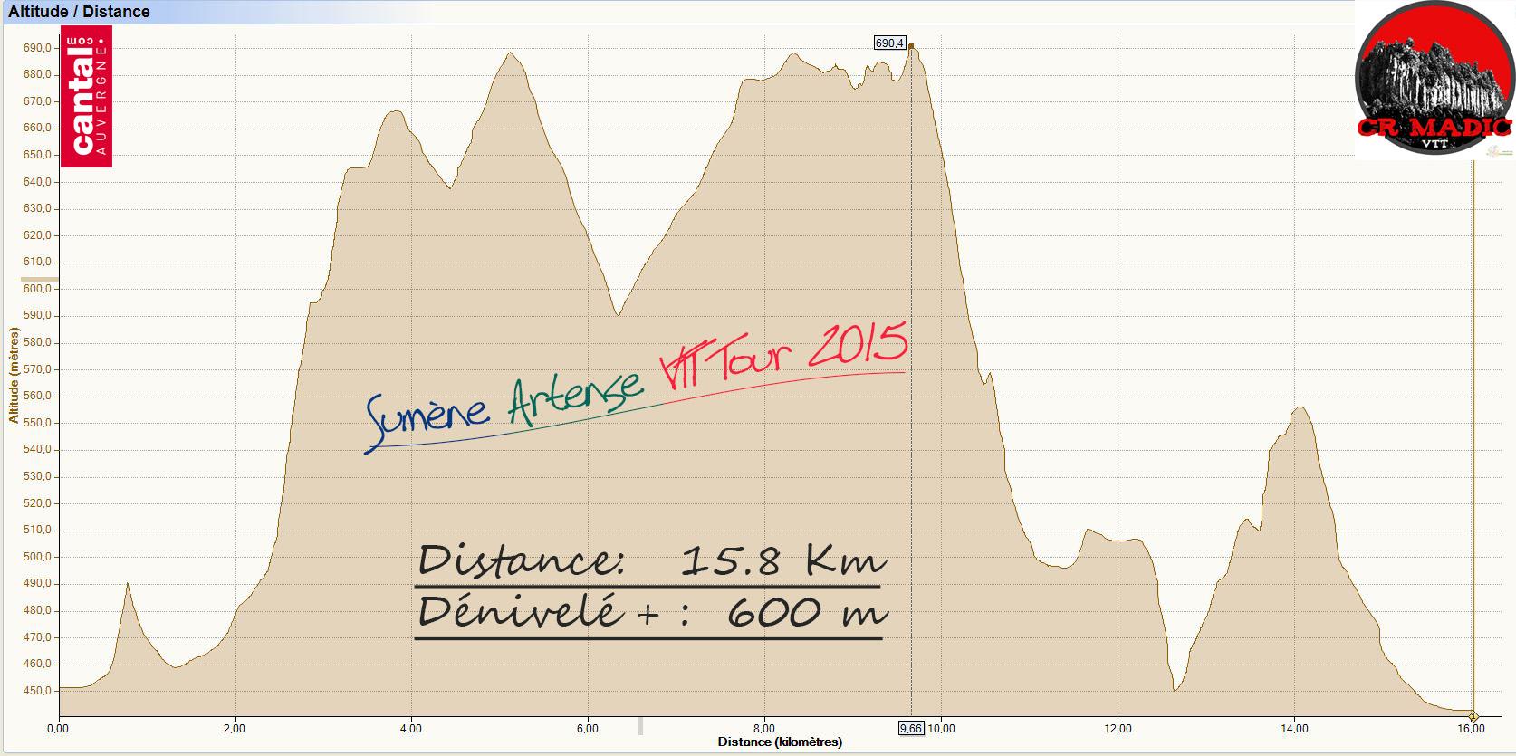 2015 savtt tour 15 km la marche denivele