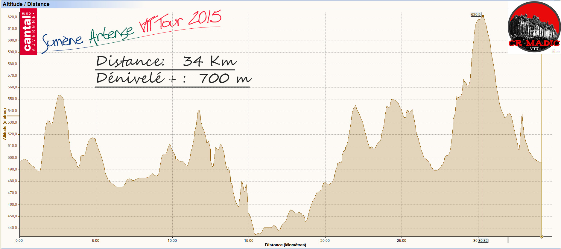 2015 savtt tour 34 km denivele 1
