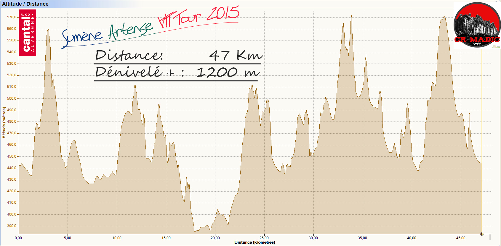2015 savtt tour 47 km denivele