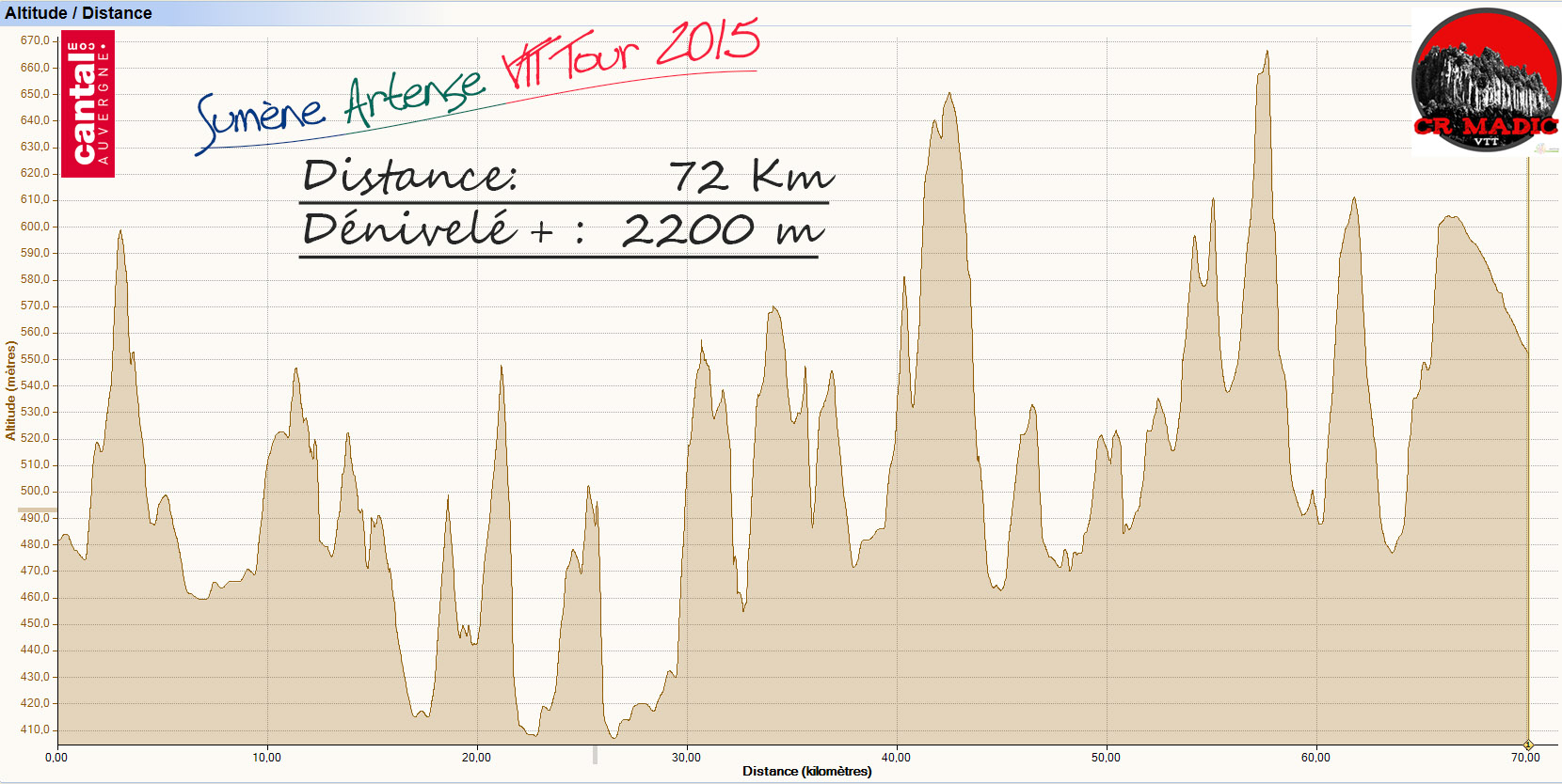 2015 savtt tour 75 km denivele