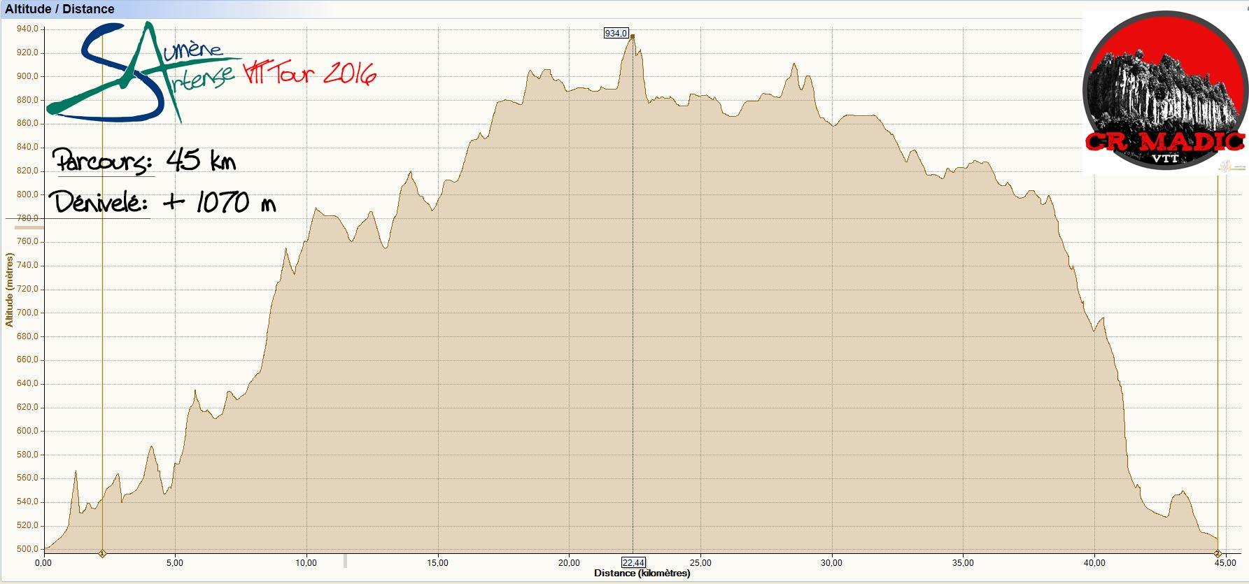 2016 savtt tour 45 km profil