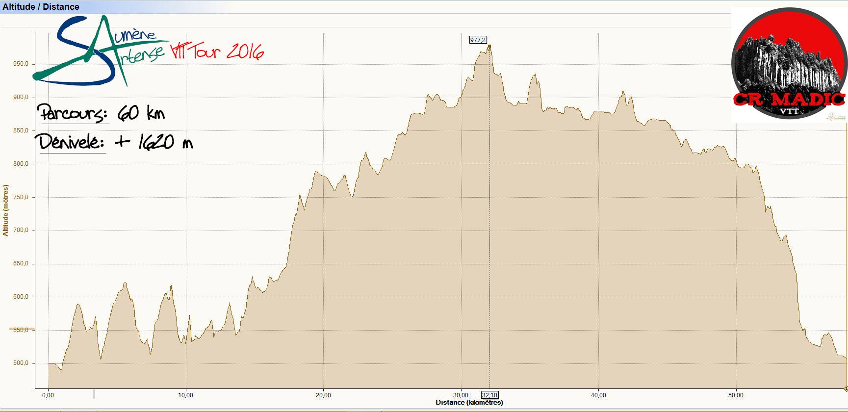 2016 savtt tour parcours 60 km denivele