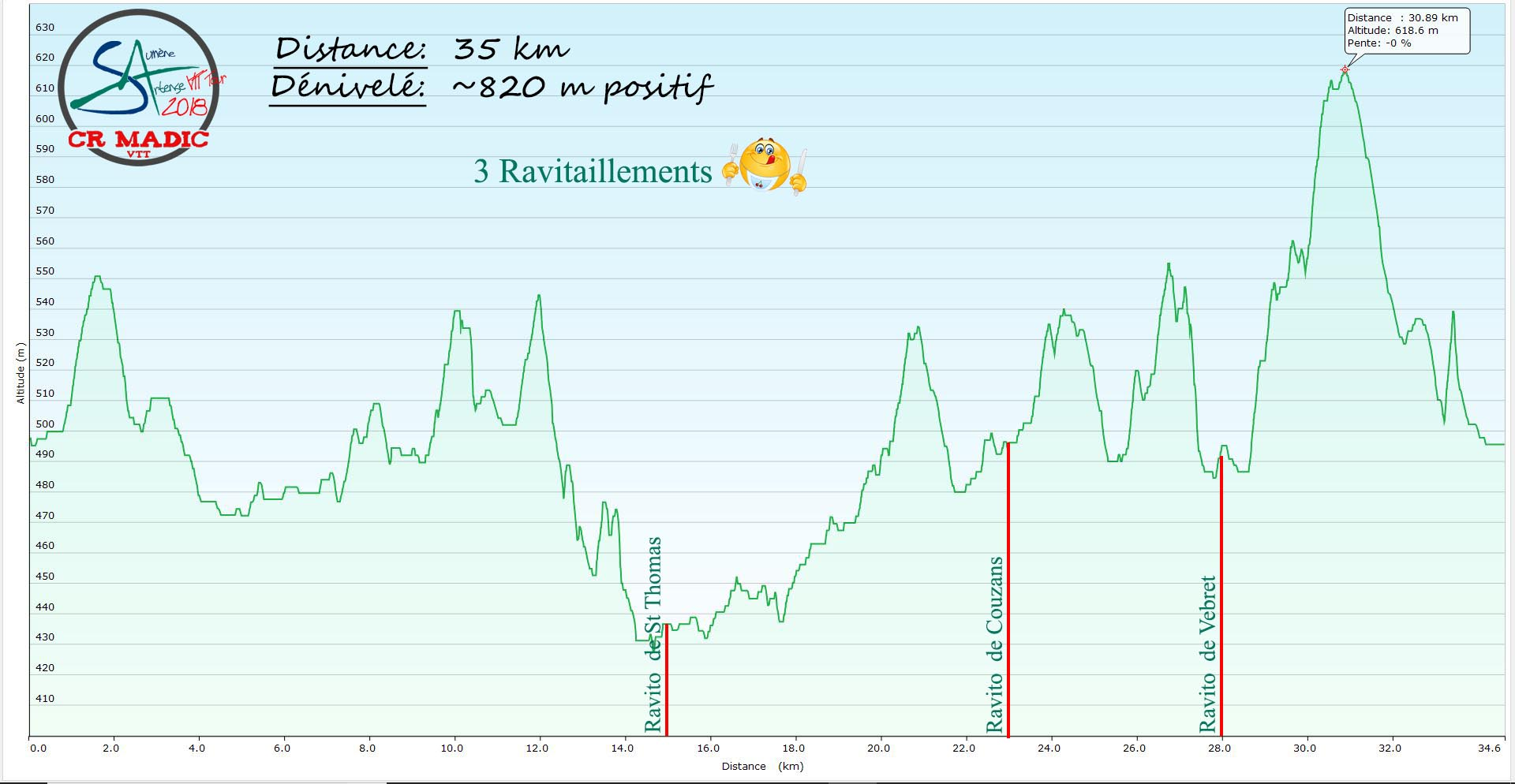 2018 savtt tour 35 km denivele