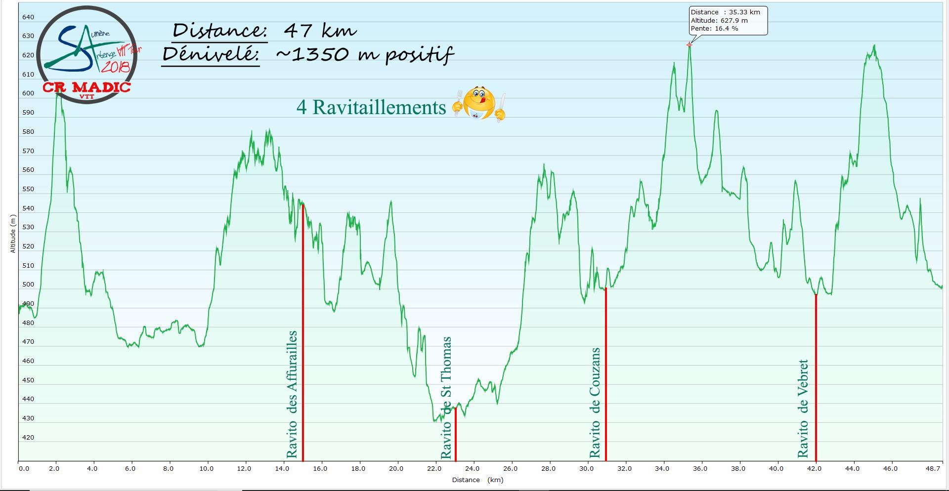 2018 savtt tour 47 km denivele