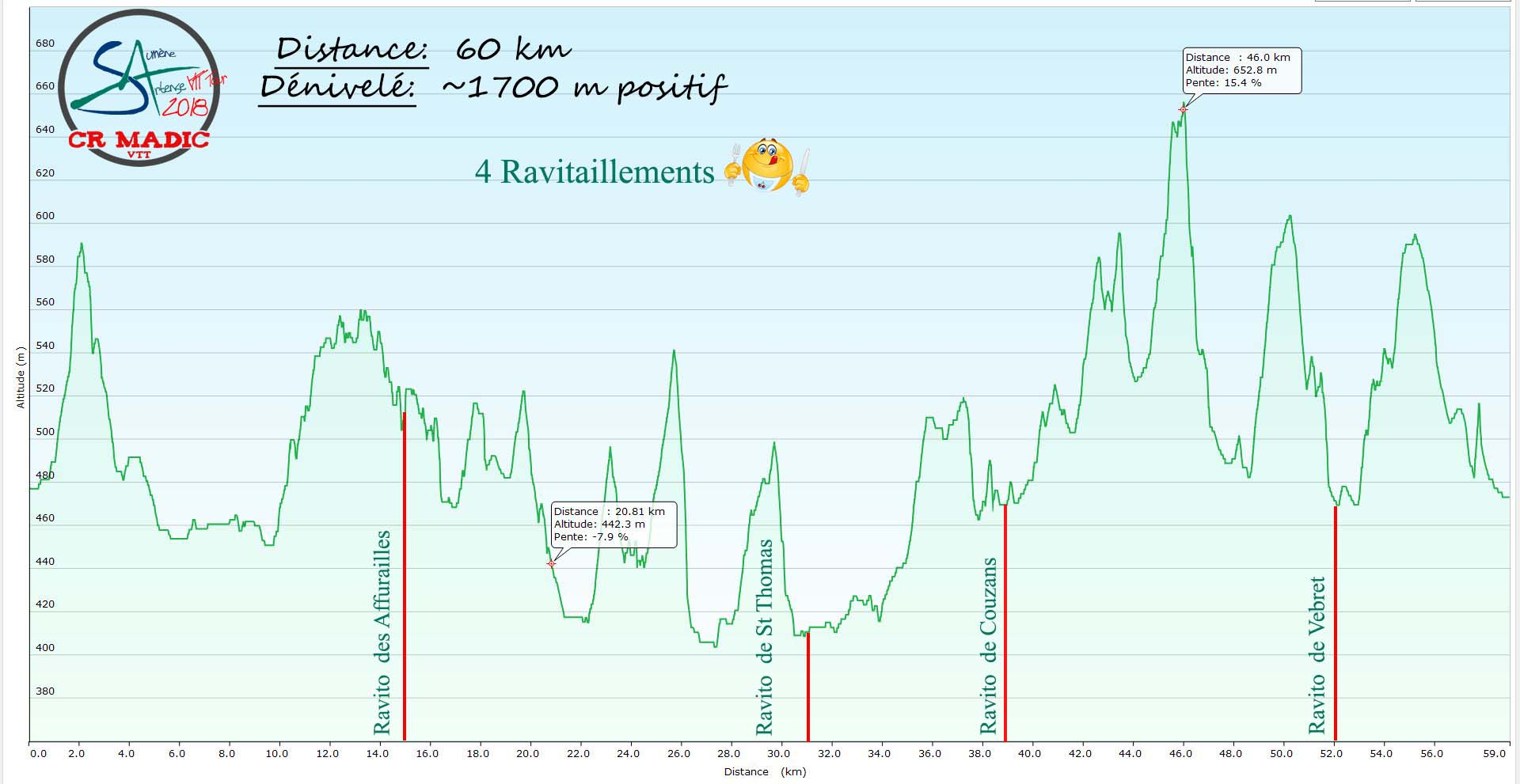 2018 savtt tour 60 km denivele