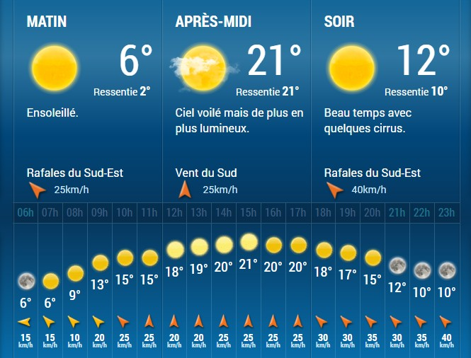 Meteo champs 2